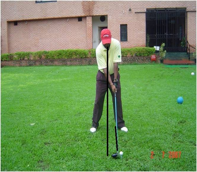 position of the head in golf
